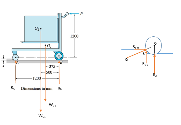 Chapter 4, Problem 4.60P, The centers of gravity of the 50-kg lift truck and the 120-kg box are at G1 and G2, respectively.