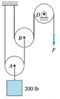 Chapter 4, Problem 4.65P, (a) draw the free-body diagrams for the entire assembly (or structure) and each of its parts.