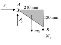 Chapter 4, Problem 4.6P, The homogeneous triangular plate has a mass of 12 kg. Draw the FBD of the plate for each set of