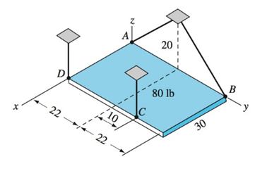 Chapter 5, Problem 5.18P, The 80-lb homogeneous plate is suspended from four wires. Determine the tension in each wire.