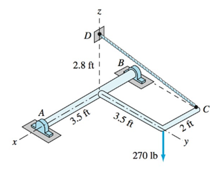 Chapter 5, Problem 5.20P, The compound bar is supported by a thrust bearing at A, a slider hearing at B, and the cable CD.