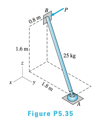 Chapter 5, Problem 5.35P, The homogeneous 25-kg bar AB is supported by a ball-and-socket joint at A. End B, which leans