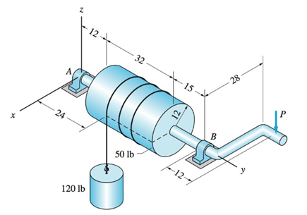 Chapter 5, Problem 5.40P, A 120-lb weight is attached to the cable that is wrapped around the 50-lb homogeneous drum. The