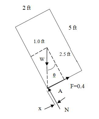 Chapter 7, Problem 7.33P, Determine the largest angle  for which the homogeneous block remains at rest.