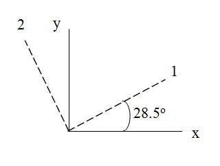 Chapter 9, Problem 9.64P, The L806010-mm structural angle has the following cross-sectional properties: