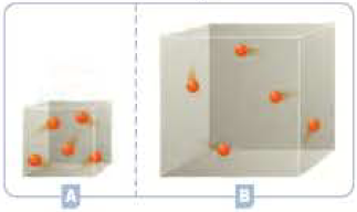 Chapter 1, Problem 1.157QP, The figures below represent a gas trapped in containers. The orange balls represent individual gas