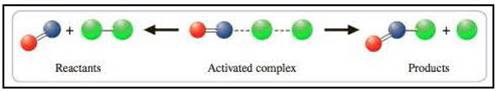General Chemistry - Standalone book (MindTap Course List), Chapter 13, Problem 13.11QP