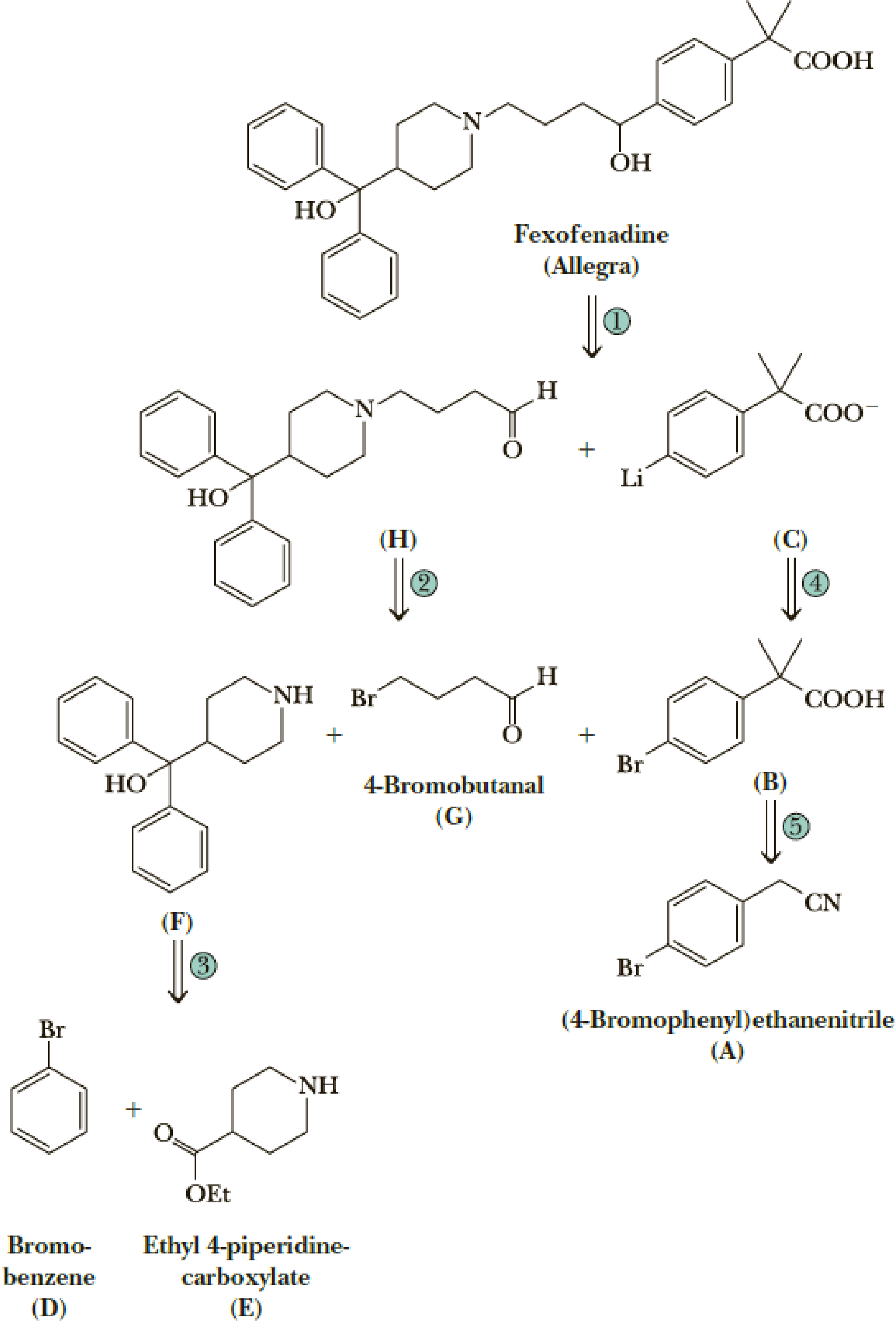 sedating and non sedating antihistamines