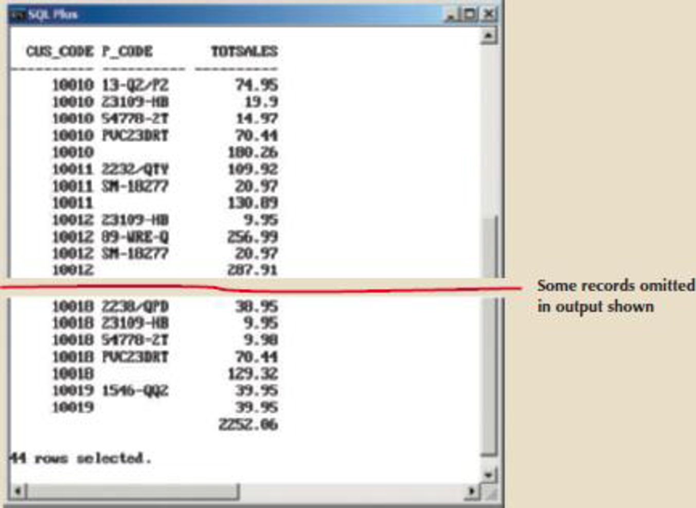 Chapter 13, Problem 5P, What is the SQL command to list the total sales by customer and by product, with subtotals by