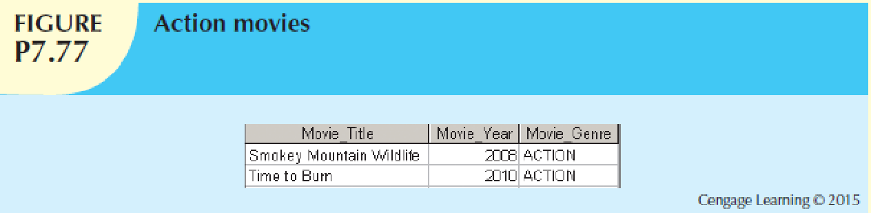 Chapter 7, Problem 108C, Write a query to display the movie title, movie year, and movie genre for all action movies. (The