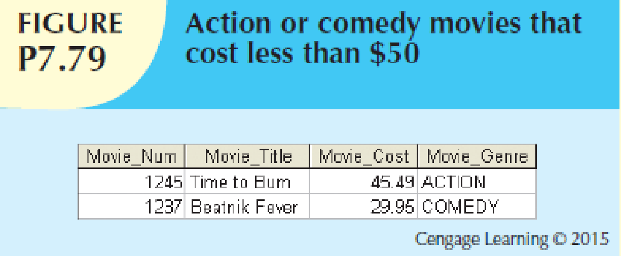 Chapter 7, Problem 110C, Write a query to display the movie number, movie title, movie cost, and movie genre for all action