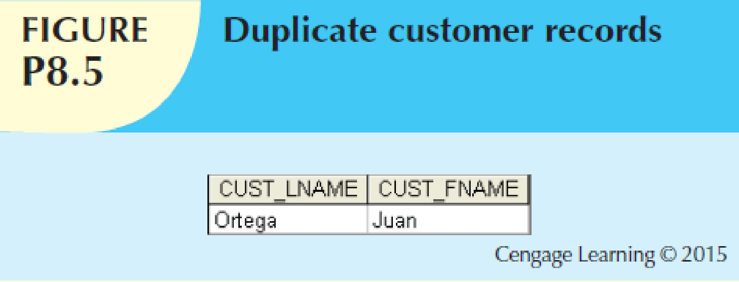 Chapter 8, Problem 5P, Write the query that will show only the duplicate customer records.