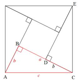 Chapter 1, Problem 1GP, The diagram shown in Figure 1 was used by the Hindu mathematician Bhaskara to prove the theorem in