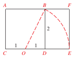Chapter 1.1, Problem 74PS, The Golden Ratio Rectangle ACEF (Figure 31) is a golden rectangle. It is constructed from square