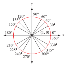Chapter 1.2, Problem 71PS, Use Figure 24 for Problems 61 through 72. Figure 24 Name an angle between 0 and 360 that is