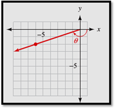 Chapter 1.3, Problem 18PS, In the following diagrams, angle  is in standard position. In each case, find sin , cos , and tan  .