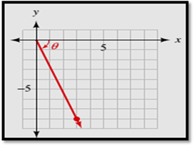 Chapter 1.3, Problem 20PS, In the following diagrams, angle  is in standard position. In each case, find sin , cos , and tan  .
