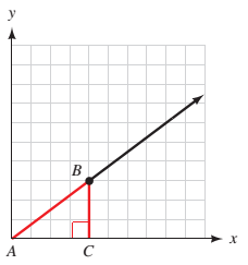 Chapter 2.1, Problem 19PS, In each of the following diagrams, angle A is in standard position. In each case, find the