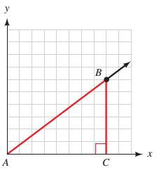 Chapter 2.1, Problem 20PS, In each of the following diagrams, angle A is in standard position. In each case, find the