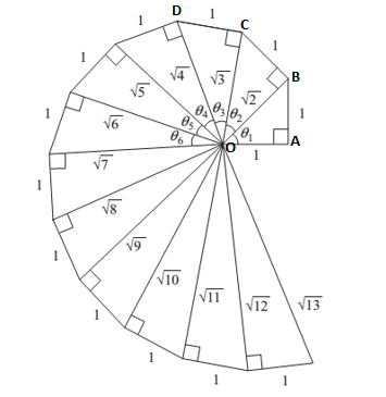 Chapter 2.4, Problem 45PS, Spiral of Roots Figure 23 shows the Spiral of Roots we mentioned in the previous chapter. Notice