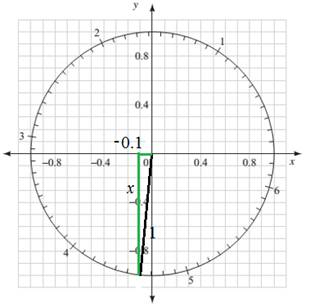Chapter 3.3, Problem 51PS, For Problems 49 through 56, use Figure 14, which shows the unit circle with increments of 0.1 units