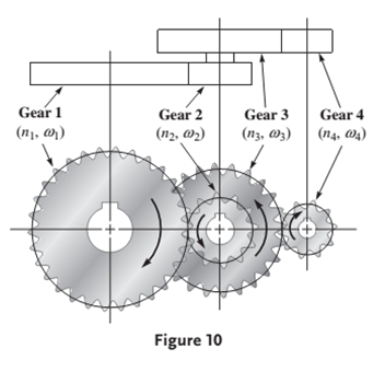 Chapter 3.5, Problem 62PS, A two-stage gear train consists of four gears meshed together (Figure 10). The second and third