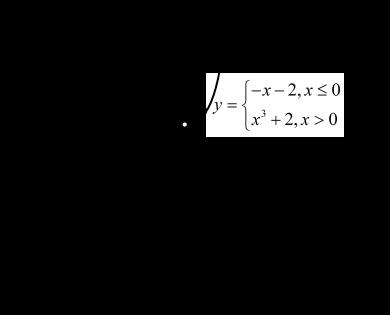 Calculus: An Applied Approach (MindTap Course List), Chapter 2, Problem 27RE