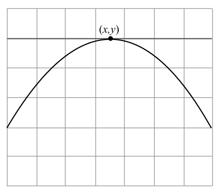 Calculus: An Applied Approach (MindTap Course List), Chapter 2, Problem 3RE