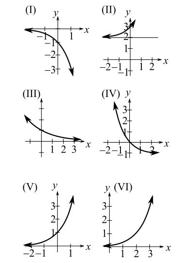 Calculus: An Applied Approach (MindTap Course List), Chapter 4.1, Problem 22E , additional homework tip  1