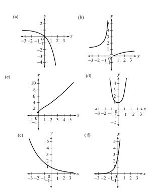 Calculus: An Applied Approach (MindTap Course List), Chapter 4.2, Problem 7E