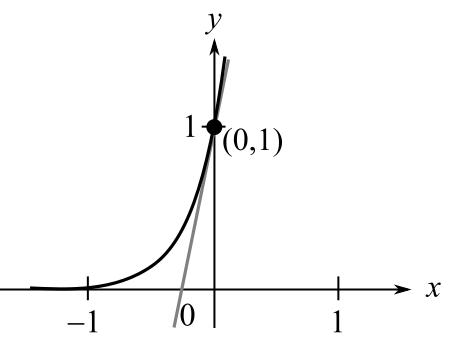 Calculus: An Applied Approach (MindTap Course List), Chapter 4.3, Problem 17E