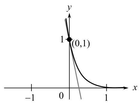 Calculus: An Applied Approach (MindTap Course List), Chapter 4.3, Problem 18E