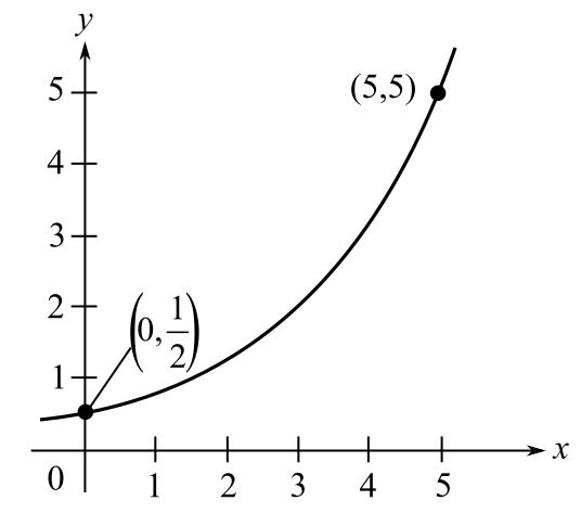 Calculus: An Applied Approach (MindTap Course List), Chapter 4.6, Problem 2E