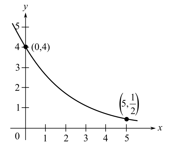 Calculus: An Applied Approach (MindTap Course List), Chapter 4.6, Problem 3E