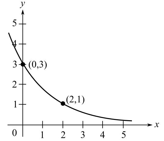 Calculus: An Applied Approach (MindTap Course List), Chapter 4.6, Problem 4E