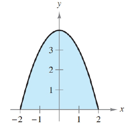 Chapter 5, Problem 53RE, Finding Area by the Fundamental Theorem In Exercises 53-58, find the area of the region. f(x)=4x2
