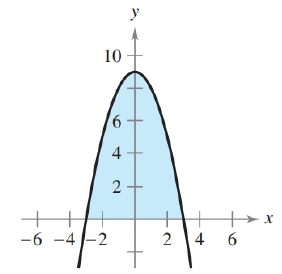 Chapter 5, Problem 54RE, Finding Area by the Fundamental Theorem In Exercises 53-58, find the area of the region. f(x)=9x2