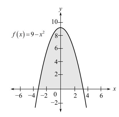 Calculus: An Applied Approach (MindTap Course List), Chapter 5, Problem 54RE