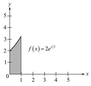 Calculus: An Applied Approach (MindTap Course List), Chapter 5, Problem 56RE