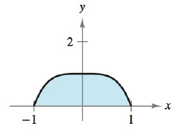 Chapter 5.4, Problem 10E, Finding Area by the Fundamental Theorem In Exercises 9-16, find the area of the region. See Example