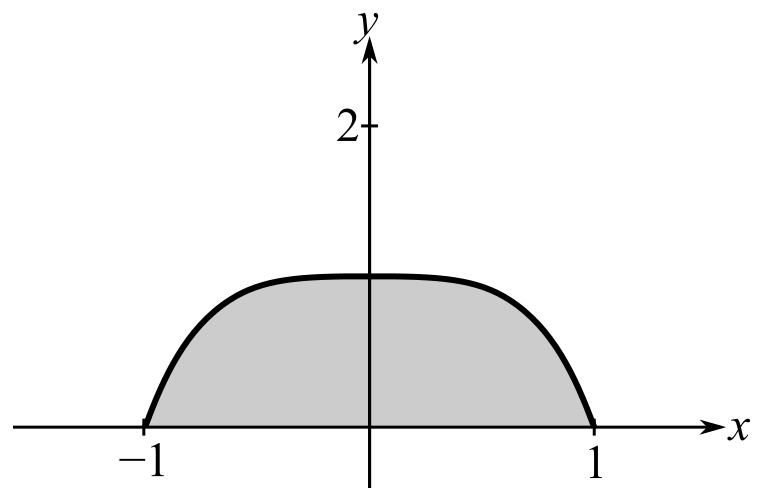 Calculus: An Applied Approach (MindTap Course List), Chapter 5.4, Problem 10E