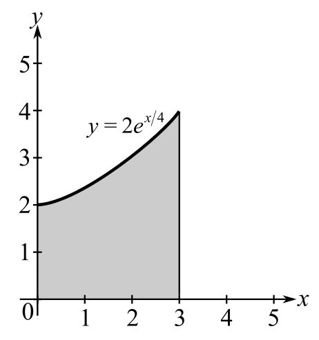 Calculus: An Applied Approach (MindTap Course List), Chapter 5.4, Problem 14E
