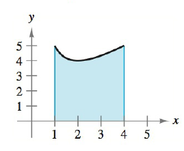 Chapter 5.4, Problem 15E, Finding Area by the Fundamental Theorem In Exercises 9-16, find the area of the region. See Example