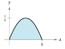 Chapter 5.4, Problem 9E, Finding Area by the Fundamental Theorem In Exercises 9-16, find the area of the region. See Example