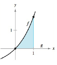 Chapter 5.5, Problem 5E, Finding the Area Bounded by Two Graphs In Exercises 1-8, find the area of the region. See Examples