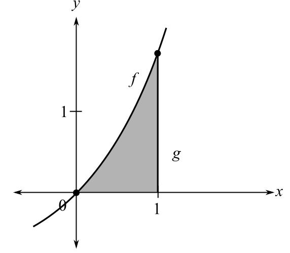 Calculus: An Applied Approach (MindTap Course List), Chapter 5.5, Problem 5E