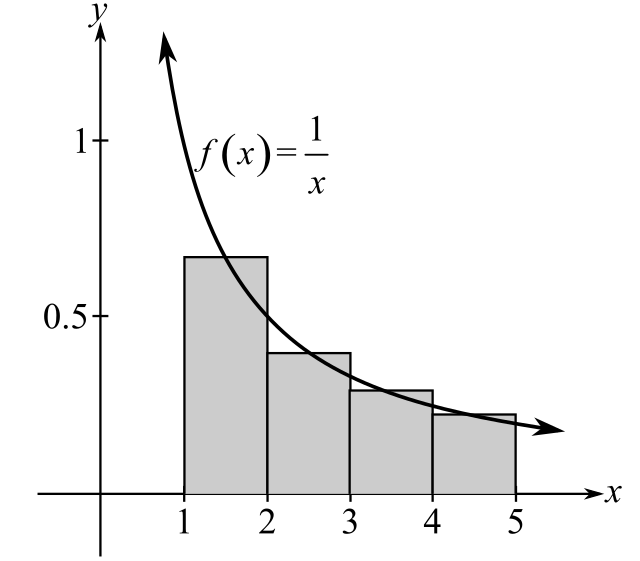 Calculus: An Applied Approach (MindTap Course List), Chapter 5.6, Problem 2E