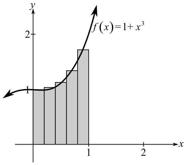 Calculus: An Applied Approach (MindTap Course List), Chapter 5.6, Problem 5E