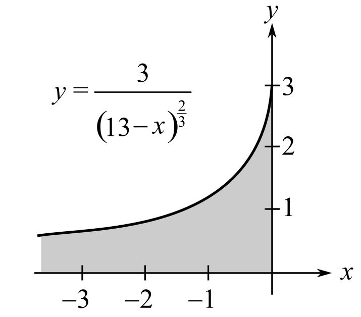 Calculus: An Applied Approach (MindTap Course List), Chapter 6, Problem 59RE