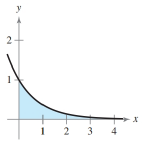 Chapter 6.4, Problem 21E, Area of a Region In Exercises 21-26, find the area of the unbounded shaded region. y=ex